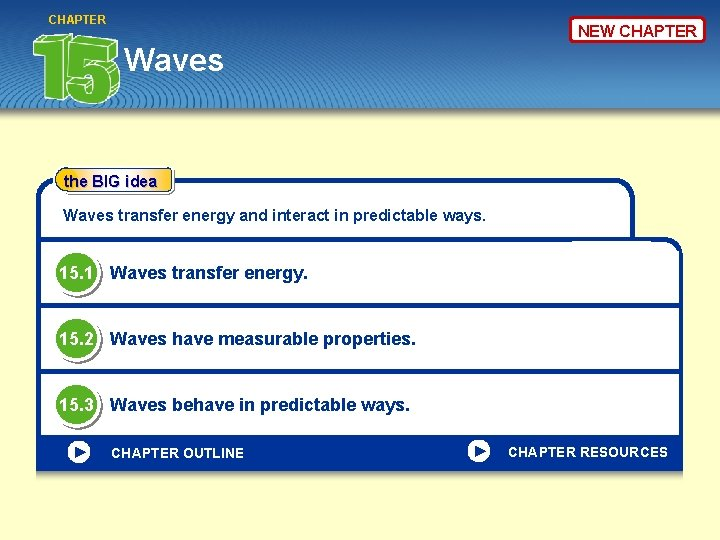 CHAPTER NEW CHAPTER Waves the BIG idea Waves transfer energy and interact in predictable