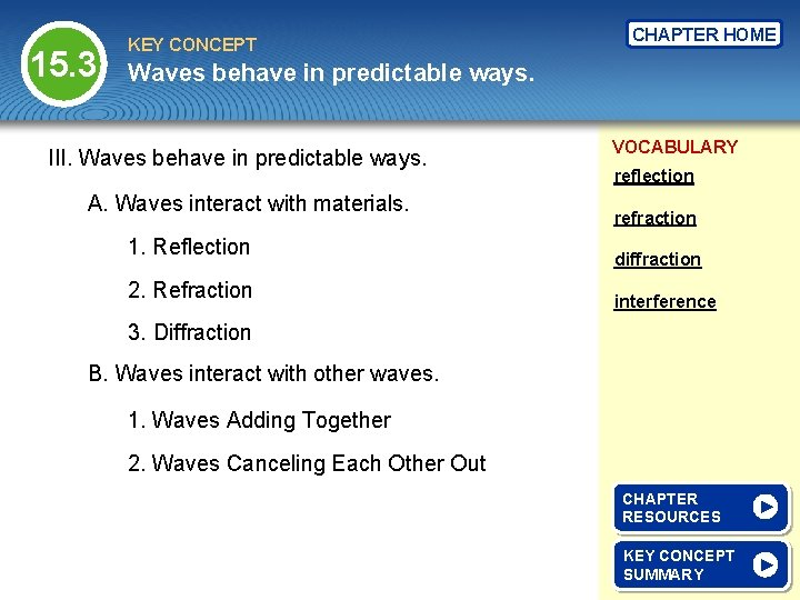 15. 3 KEY CONCEPT CHAPTER HOME Waves behave in predictable ways. III. Waves behave