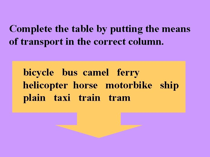 Complete the table by putting the means of transport in the correct column. bicycle