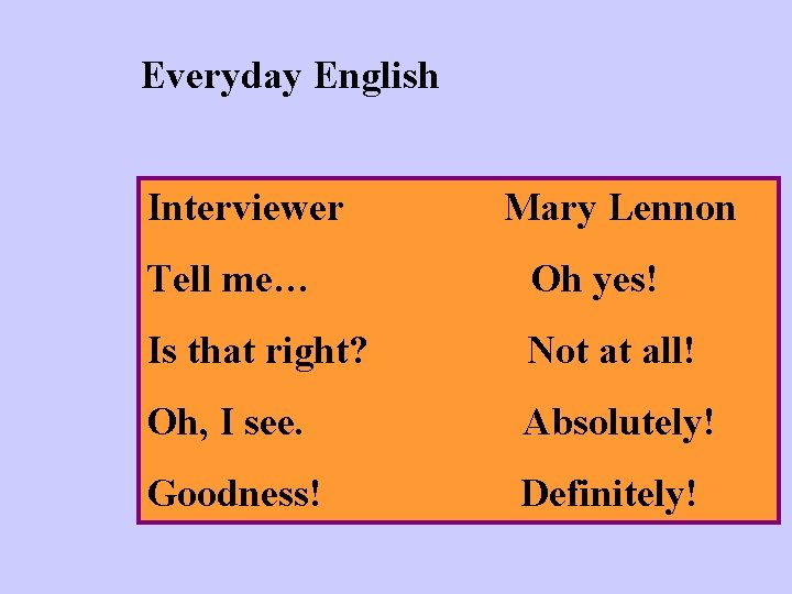 Everyday English Interviewer Mary Lennon Tell me… Oh yes! Is that right? Not at