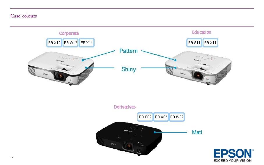Case colours Education Corporate EB-X 12 EB-W 12 EB-X 14 EB-S 11 Pattern Shiny