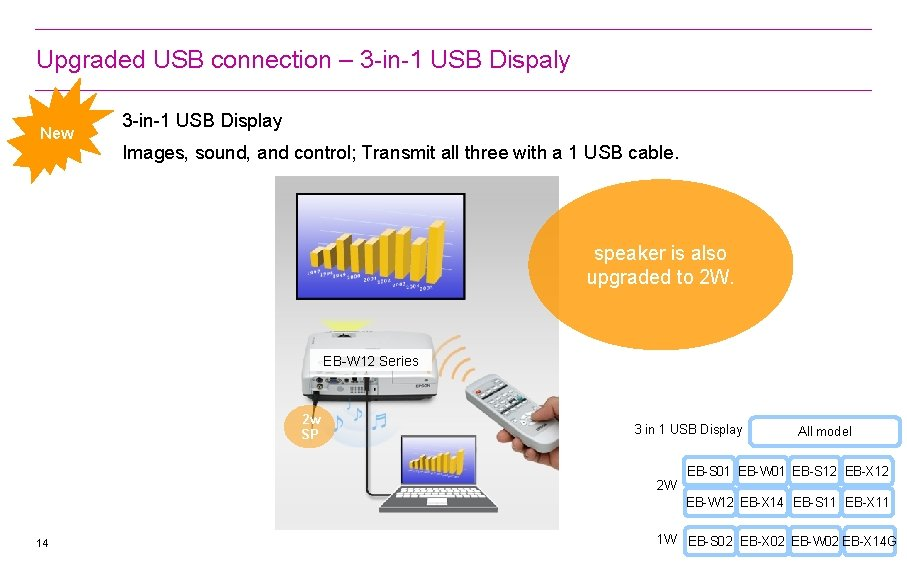 Upgraded USB connection – 3 -in-1 USB Dispaly New 3 -in-1 USB Display Images,