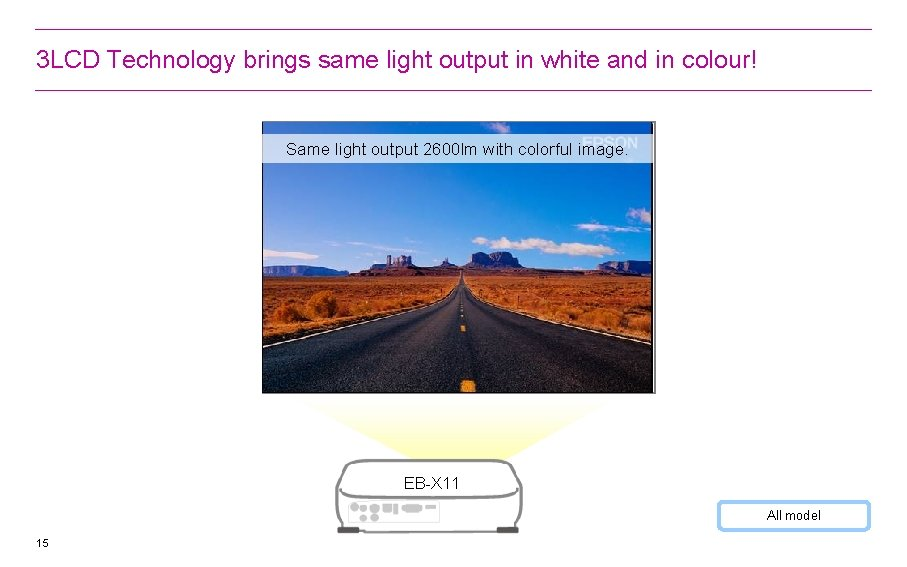 3 LCD Technology brings same light output in white and in colour! Same light