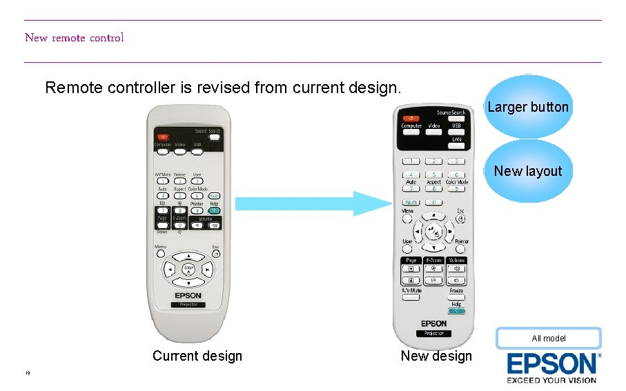 New remote control Remote controller is revised from current design. Larger button New layout