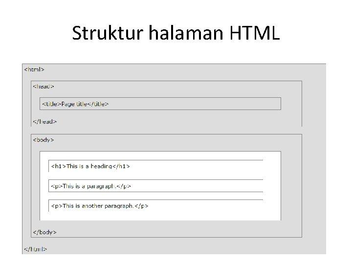 Struktur halaman HTML