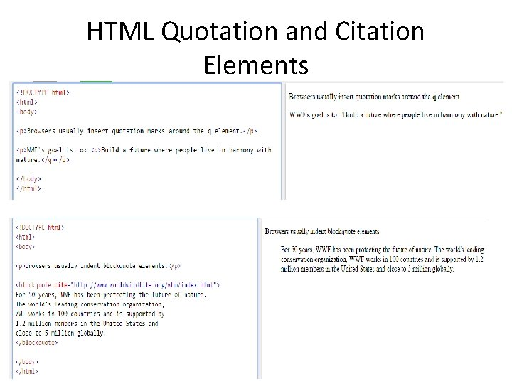 HTML Quotation and Citation Elements