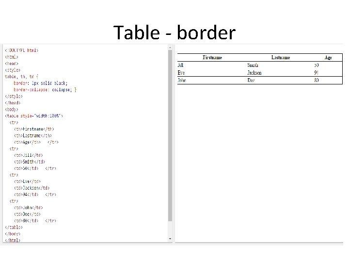 Table - border