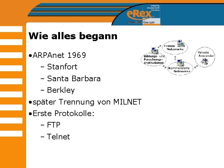 Wie alles begann • ARPAnet 1969 – Stanfort – Santa Barbara – Berkley •