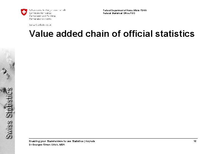 Federal Department of Home Affairs FDHA Federal Statistical Office FSO Value added chain of