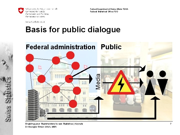 Federal Department of Home Affairs FDHA Federal Statistical Office FSO Basis for public dialogue
