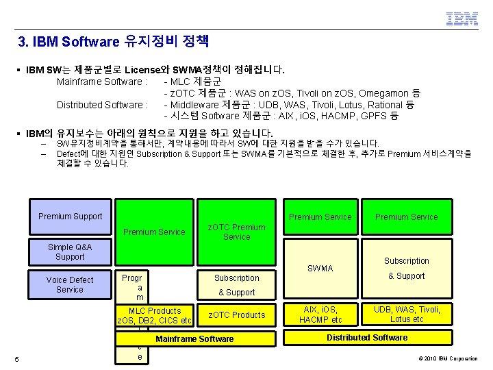 3. IBM Software 유지정비 정책 § IBM SW는 제품군별로 License와 SWMA정책이 정해집니다. Mainframe Software