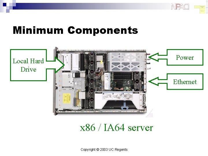 Minimum Components Power Local Hard Drive Ethernet x 86 / IA 64 server Copyright