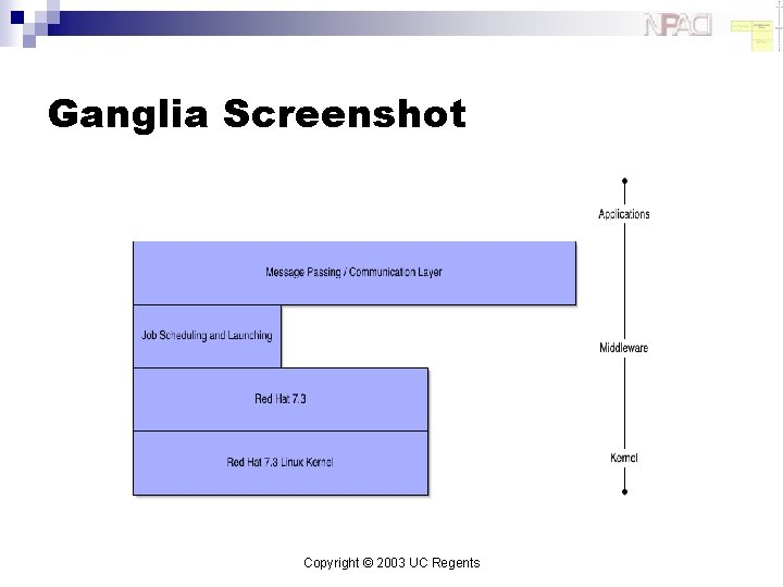 Ganglia Screenshot Copyright © 2003 UC Regents