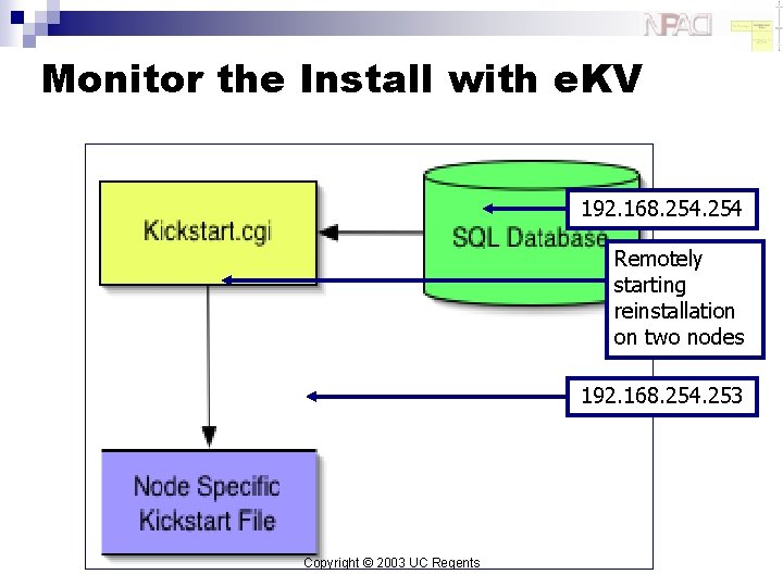 Monitor the Install with e. KV 192. 168. 254 Remotely starting reinstallation on two