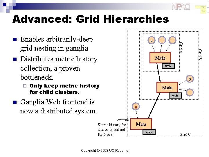 Advanced: Grid Hierarchies ¨ n c Grid B n Enables arbitrarily-deep grid nesting in