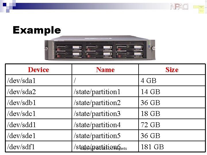 Example Device /dev/sda 1 /dev/sda 2 /dev/sdb 1 /dev/sdc 1 /dev/sdd 1 /dev/sde 1