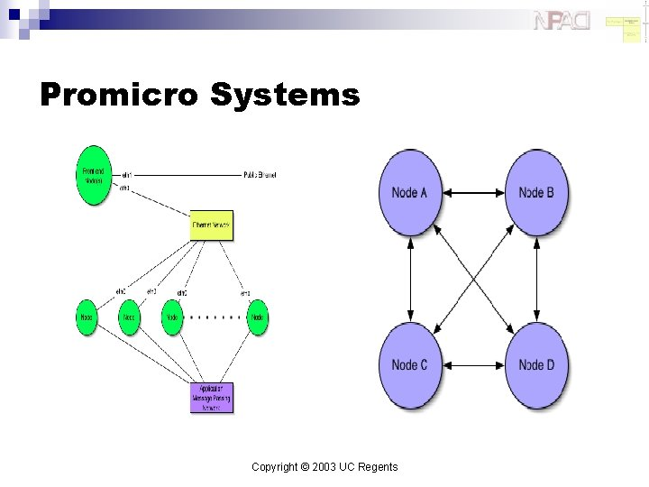 Promicro Systems Copyright © 2003 UC Regents