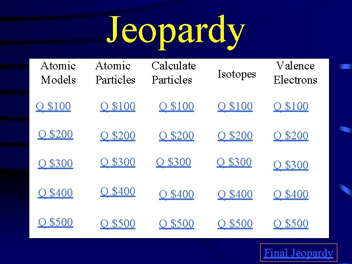 Jeopardy Atomic Models Atomic Particles Calculate Particles Isotopes Valence Electrons Q $100 Q $100