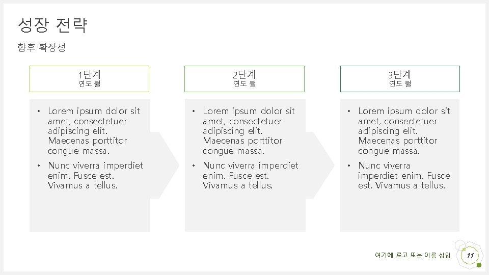 성장 전략 향후 확장성 1단계 2단계 3단계 • Lorem ipsum dolor sit amet, consectetuer