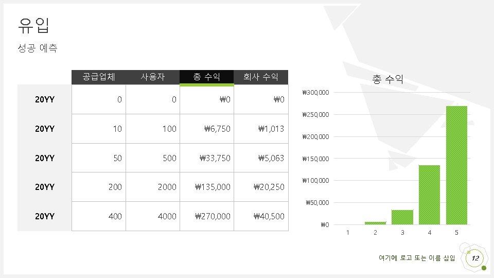 유입 성공 예측 공급업체 20 YY 사용자 0 총 수익 0 ₩ 0 회사