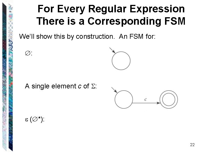 For Every Regular Expression There is a Corresponding FSM We'll show this by construction.