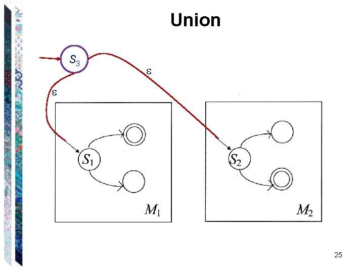 Union S 3 25