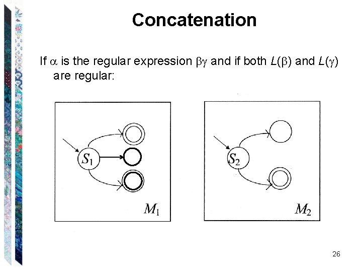 Concatenation If is the regular expression and if both L( ) and L( )