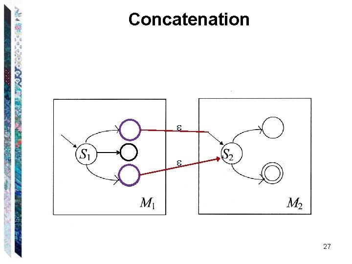 Concatenation 27