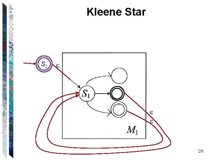 Kleene Star S 2 29