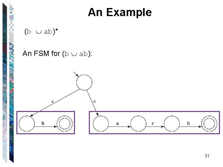 An Example (b ab)* An FSM for (b ab): 31