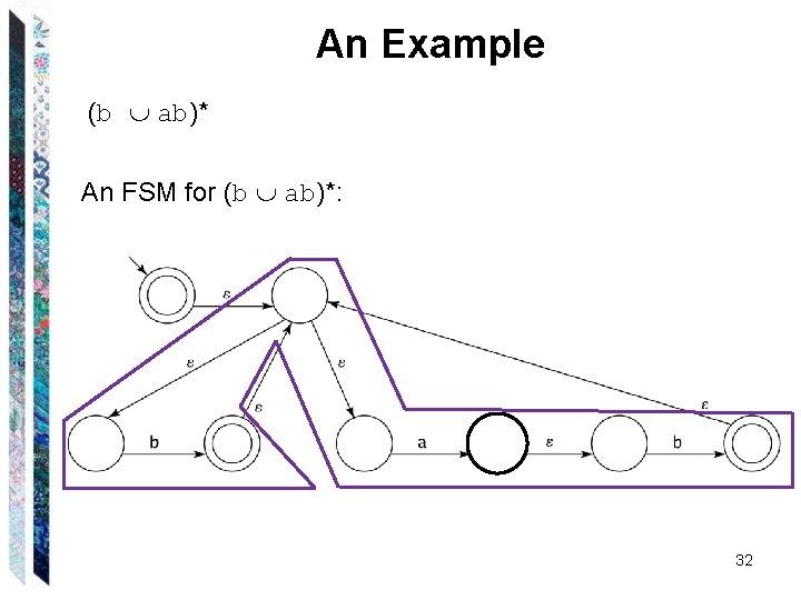 An Example (b ab)* An FSM for (b ab)*: 32