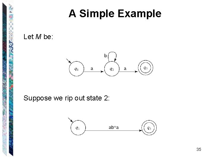 A Simple Example Let M be: Suppose we rip out state 2: 35