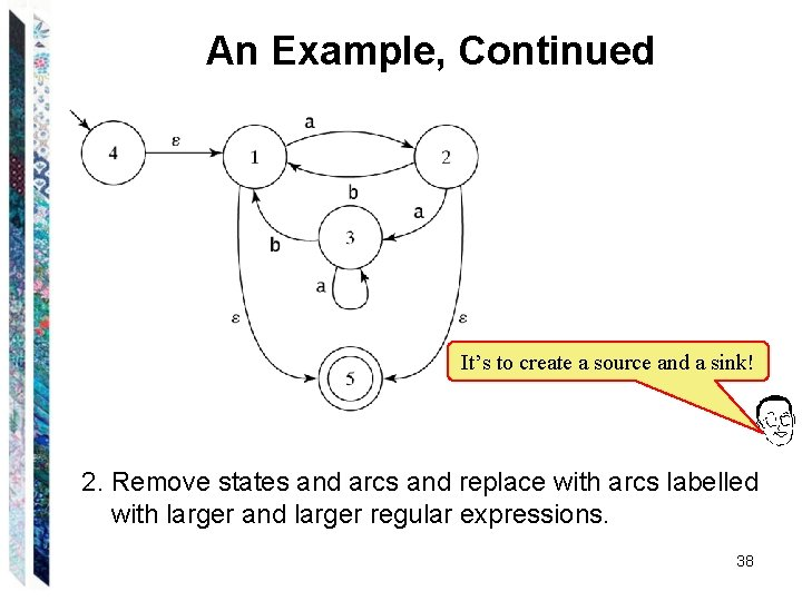 An Example, Continued It's to create a source and a sink! 2. Remove states