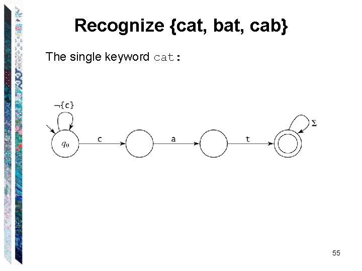 Recognize {cat, bat, cab} The single keyword cat: 55