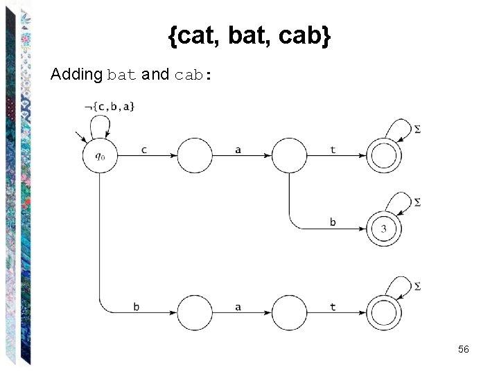 {cat, bat, cab} Adding bat and cab: 56