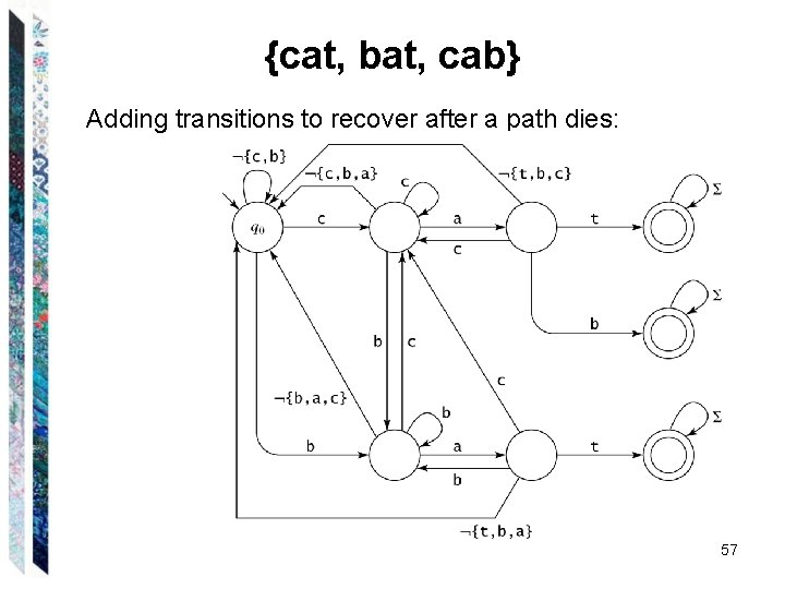 {cat, bat, cab} Adding transitions to recover after a path dies: 57