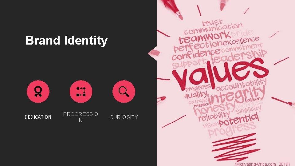 Brand Identity DEDICATION PROGRESSIO N CURIOSITY (Motivating. Africa. com, 2019)