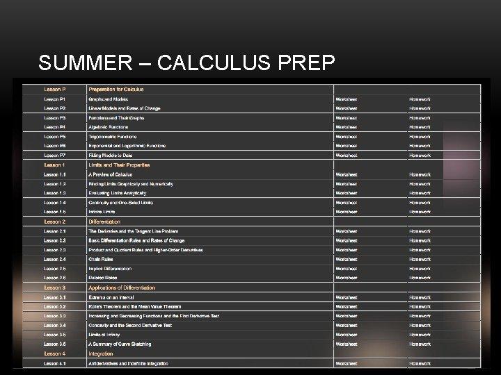 SUMMER – CALCULUS PREP