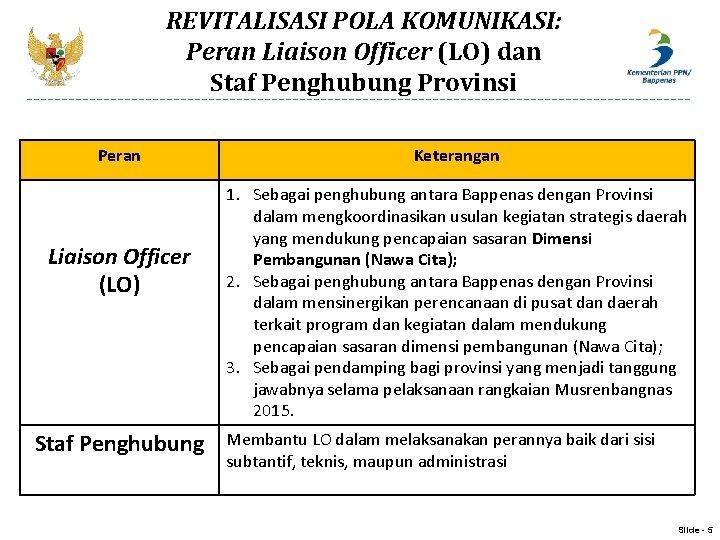 REVITALISASI POLA KOMUNIKASI: Peran Liaison Officer (LO) dan Staf Penghubung Provinsi Peran Liaison Officer