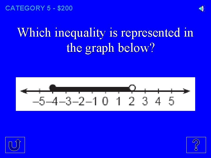 CATEGORY 5 - $200 Which inequality is represented in the graph below?