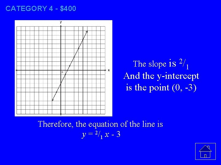 CATEGORY 4 - $400 The slope is 2/1 And the y-intercept is the point