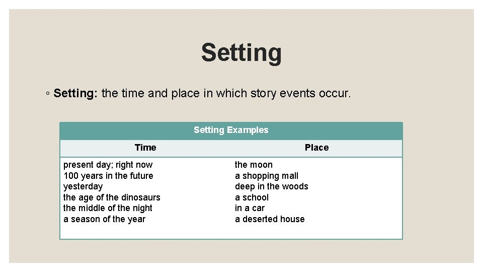Setting ◦ Setting: the time and place in which story events occur. Setting Examples