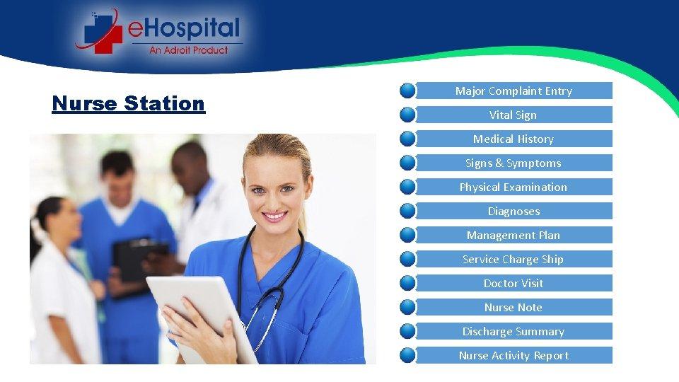Nurse Station Major Complaint Entry Vital Sign Medical History Signs & Symptoms Physical Examination