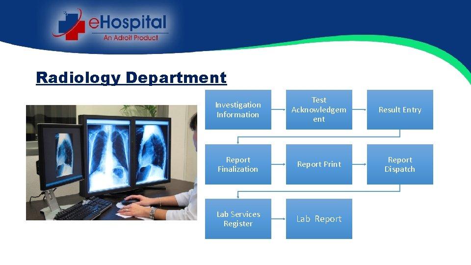 Radiology Department Investigation Information Test Acknowledgem ent Result Entry Report Finalization Report Print Report