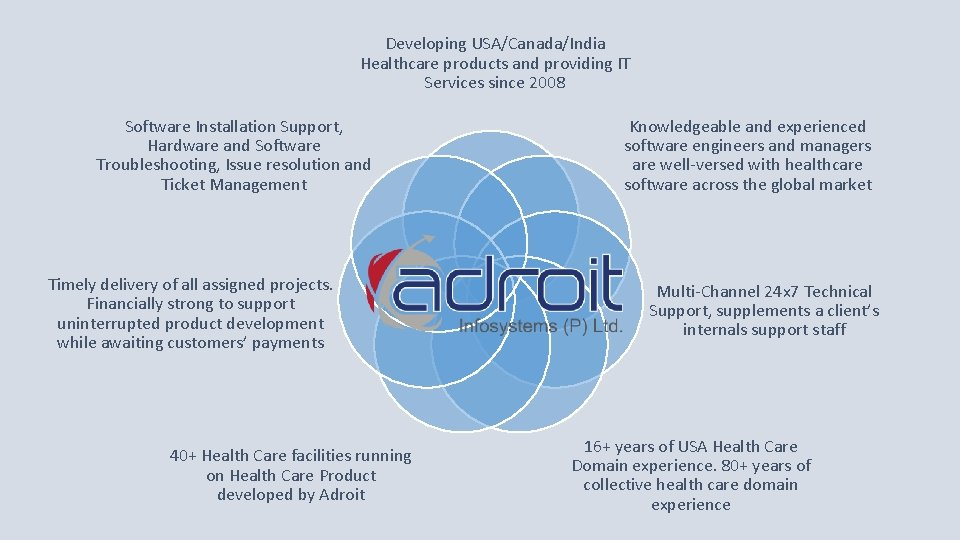 Developing USA/Canada/India Healthcare products and providing IT Services since 2008 Software Installation Support, Hardware