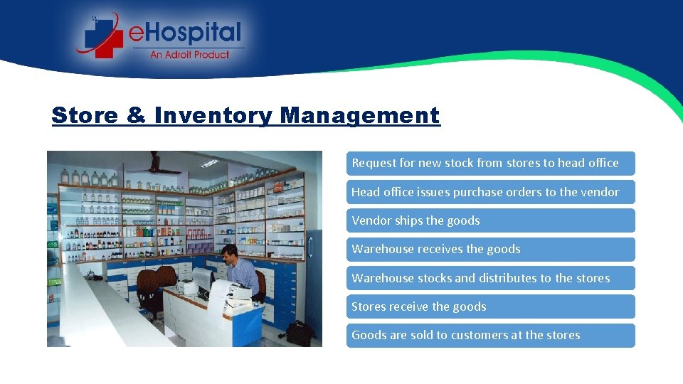 Store & Inventory Management Request for new stock from stores to head office Head