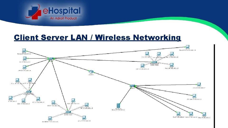 Client Server LAN / Wireless Networking