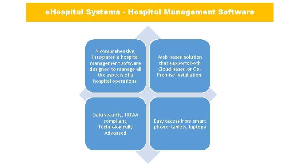 e. Hospital Systems - Hospital Management Software A comprehensive, integrated a hospital management software