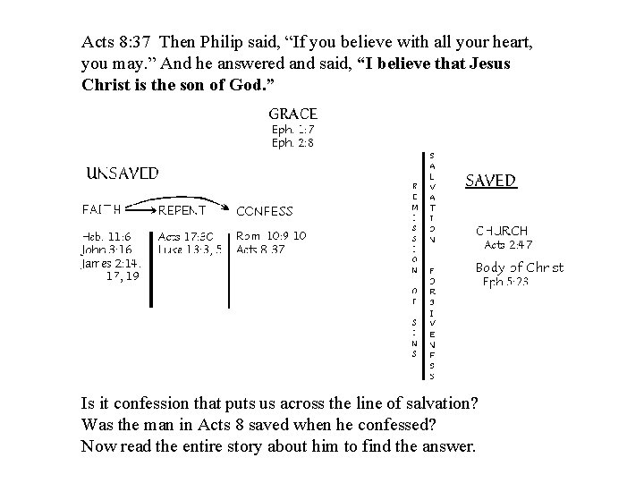 """Acts 8: 37 Then Philip said, """"If you believe with all your heart, you"""