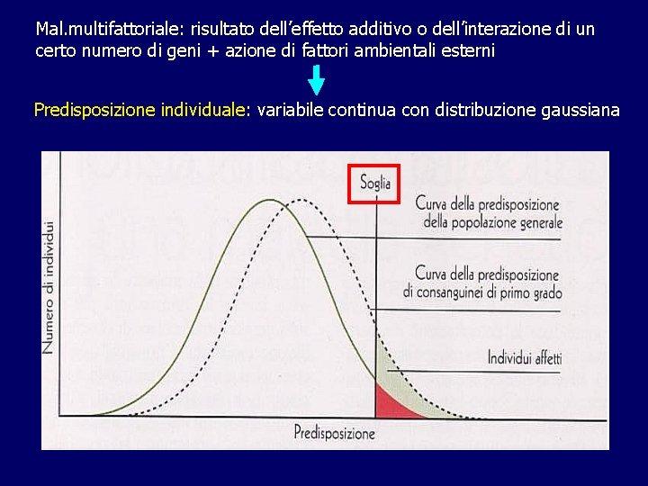 Mal. multifattoriale: risultato dell'effetto additivo o dell'interazione di un certo numero di geni +